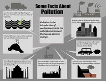 Infographic facts environmental pollution. For children and teenagers Royalty Free Stock Photos
