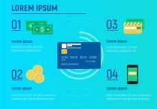 Infographic finansiellt flödesdiagram för vektor för pengartransfe royaltyfria foton