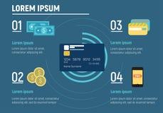 Infographic finansiellt flödesdiagram för vektor för pengartransfe arkivbild