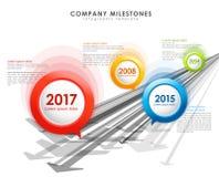 Infographic-Firmenmeilensteinzeitachse-Vektorschablone Stockbild
