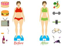 Infographic of fitness and sport, healthy lifestyle, women exists before after the diet Stock Photos