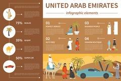 Infographic flache Vektorillustration Vereinigte Arabische Emirates Getrennt auf weißem background Lizenzfreie Stockfotografie