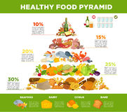 Infographic food pyramid healthy eating. Stock Photography