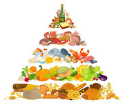 Infographic of food pyramid healthy eating. Diet for health with product meat and fish, fruit and vegetable, bread, organic grain and dairy. Vector stock illustration