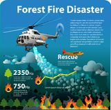 Infographic Forest Fire disaster. Vector illustration, infographic forest disaster and fire rescue in action Royalty Free Stock Images