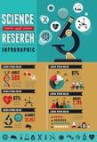 Infographic forskning, Bio teknologi och vetenskap Arkivbild
