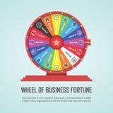 Infographic Gestaltungselement des Glücksrads Stockfoto