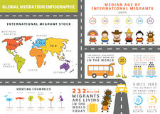 Infographic global flyttning Arkivfoton
