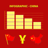 Infographic with graph of decrease business of china Royalty Free Stock Photography