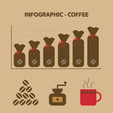 Infographic with graph of production coffee Stock Image
