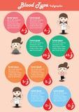 Infographic - gruppo sanguigno Fotografia Stock