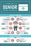 Infographic hög hälsoproblem stock illustrationer