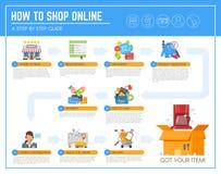 Infographic handbok för online-shopping Begreppsvektorillustration i plan stildesign vektor illustrationer