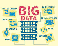 Infographic handrawn illustration of Big data Stock Photos
