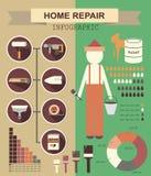 Infographic-Haus gestalten um Lizenzfreies Stockbild