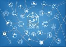 Infographic hem- automation att visa uppkopplingsmöjligheten av hem- apparater Arkivbild