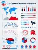 Infographic het ontwerpelementen van de verkiezing Stock Fotografie