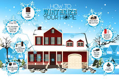 Infographic on how to winterize your home Royalty Free Stock Photography