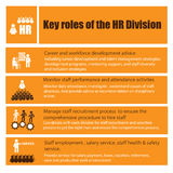 Infographic of Human Resource Role Royalty Free Stock Photos