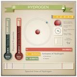 Infographic of Hydrogen Stock Photos