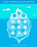 Infographic ijsberg en pictogrammen Stock Afbeelding