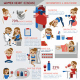 Infographic illustratör för kvinnahjärtsjukdom Arkivfoton