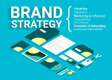 Infographic illustration of Brand strategy - four Stock Photography