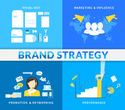 Infographic illustration of Brand strategy - four Stock Images
