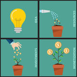 Infographic-Illustration der Investition mit Geldbaum in vier Schritten Text umrissene freie Guss Quelle ohne Ausmünzung Lizenzfreies Stockfoto