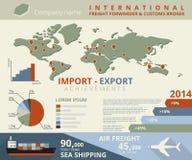 Infographic-Illustration des Importes und des Exports Stockbild