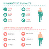 Infographic illustration ,drink, water Royalty Free Stock Photos