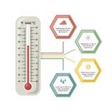 Infographic illustration med medicintermometern Olik temperatur, kallt och varmt royaltyfri illustrationer