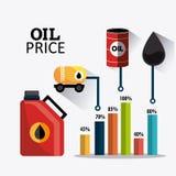 Infographic industric dell'olio e del petrolio Immagine Stock Libera da Diritti