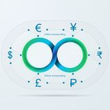 Infographic for infinite moneymaking with Mobius stripe Royalty Free Stock Image