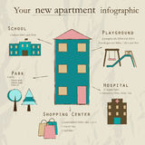 Infographic with information about new apartment. Royalty Free Stock Image