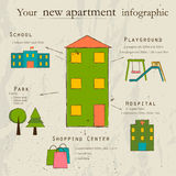 Infographic with information about new apartment. Royalty Free Stock Photos