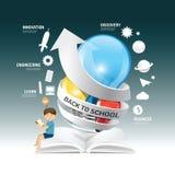 Infographic innovationidé för utbildning på ljus kula med pil p vektor illustrationer
