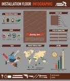 Infographic installationsgolv Arkivfoton