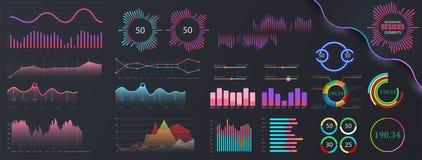 Infographic instrumentbrädamall med plana designgrafer och cirkeldiagram Informationsdiagrambeståndsdelar för design för UI UX royaltyfri illustrationer