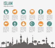 Infographic islam Muslimsk kultur Arkivfoto