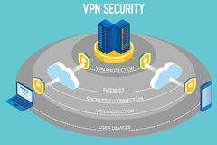 Infographic isométrique de vecteur de sécurité de VPN Photo libre de droits