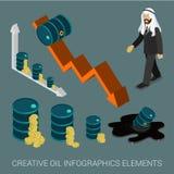 Infographic isometrico di web piano 3d di concetto del calo di prezzo del petrolio Immagini Stock