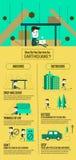 Infographic jordskalvflykt hur gör dig som är servive en jordskalv, Royaltyfri Fotografi
