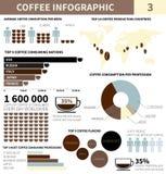 Infographic kaffe vektor illustrationer