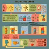 Infographic kaffe Royaltyfri Fotografi