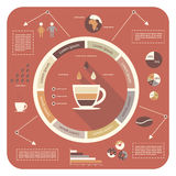 Infographic kaffe Arkivfoto
