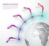 Infographic kamieni milowych czasu linii wektoru początkowy szablon Zdjęcie Stock