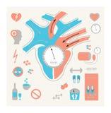 Infographic kardiologi för läkarundersökning- och sjukvårdillustration, tryck vektor illustrationer