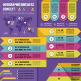 Infographic Konzeptplan des Geschäfts in der flachen Designart für Darstellung, Broschüre, Website und andere Projektplanungen lizenzfreie abbildung