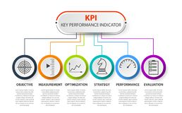 Infographic KPI concept with marketing icons. Key performance indicators banner for business. Measurement, Optimization, Strategy, Evaluation check list vector illustration
